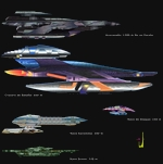 Dominion Starships