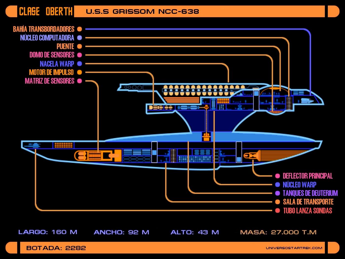 Uss Defiant Schematics on runabout schematics, uss reliant schematics, deep space nine schematics, uss titan schematics, uss diligent, millennium falcon schematics, uss equinox, uss voyager, star trek ship schematics, uss excalibur, uss reliant deck plans, uss yamaguchi, uss lst schematic, uss vengeance star trek, uss valiant schematics, uss prometheus, uss enterprise, space station schematics, uss excelsior, delta flyer schematics,