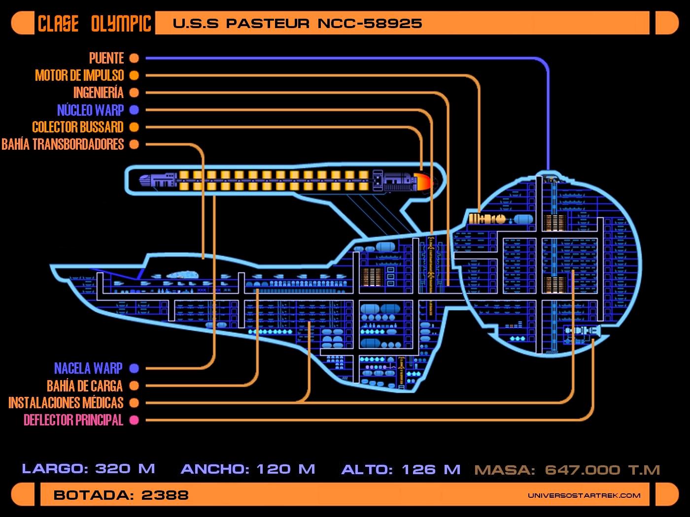 Star Trek Lcars - Schematics - Star Trek Blueprints - Ships ... Enterprise D Schematics on