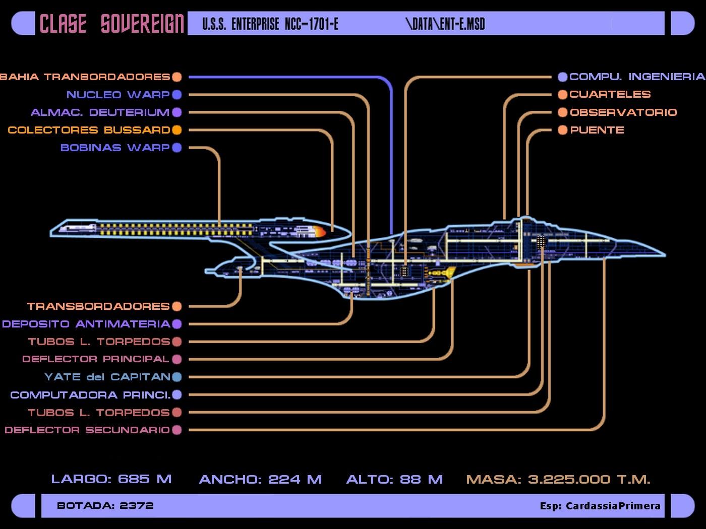 Sovereign Class U.S.S. Enterprise NCC 1701 E