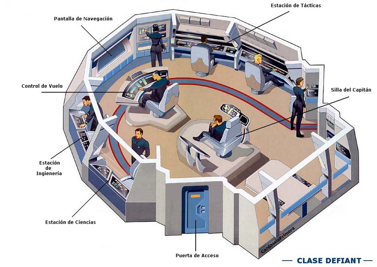 Star Trek Starships Bridges Interiors Schematics Blueprints Voyager Schematic on