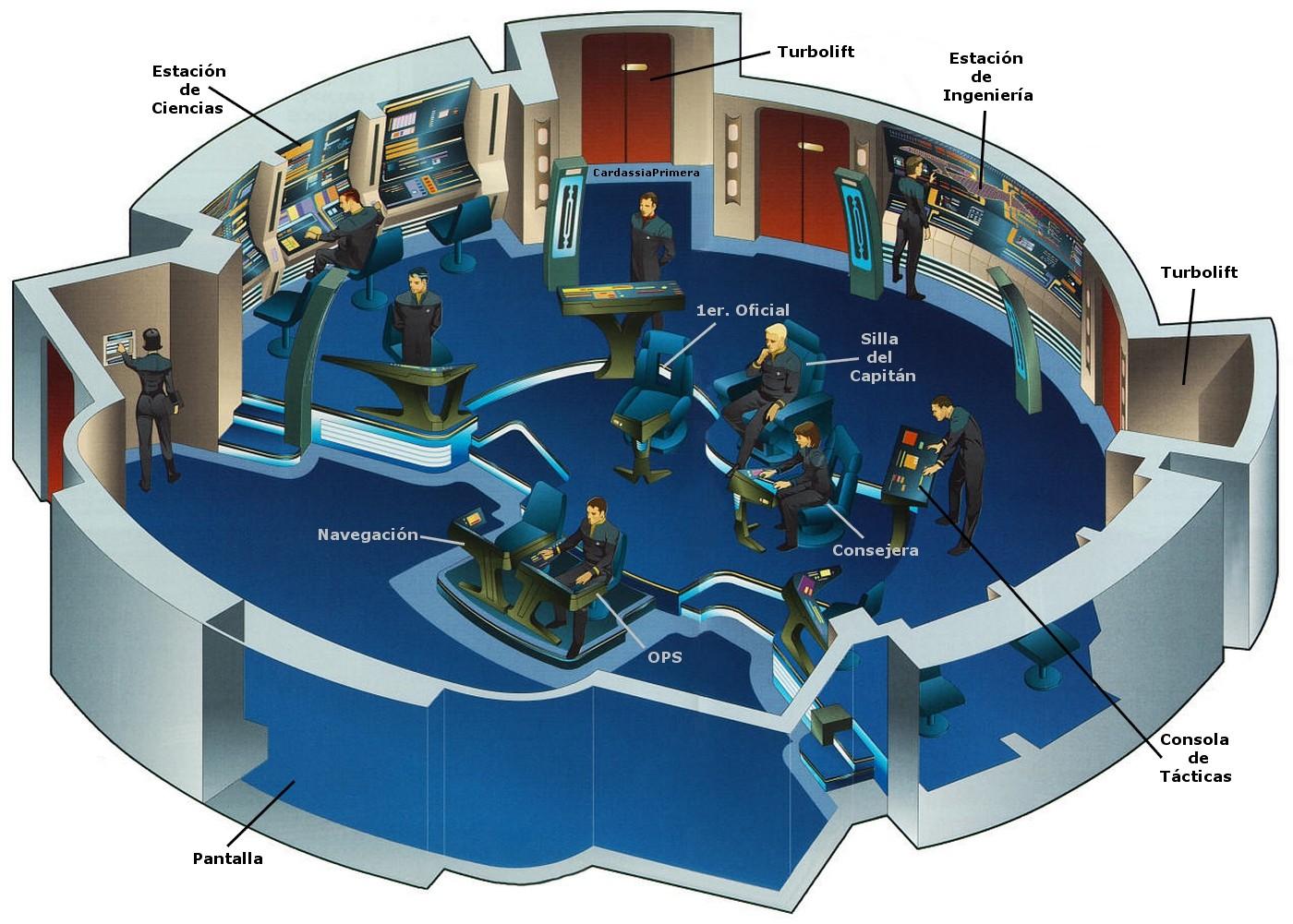 Star Trek Starships Bridges Interiors Schematics Blueprints Enterprise D Schematics on