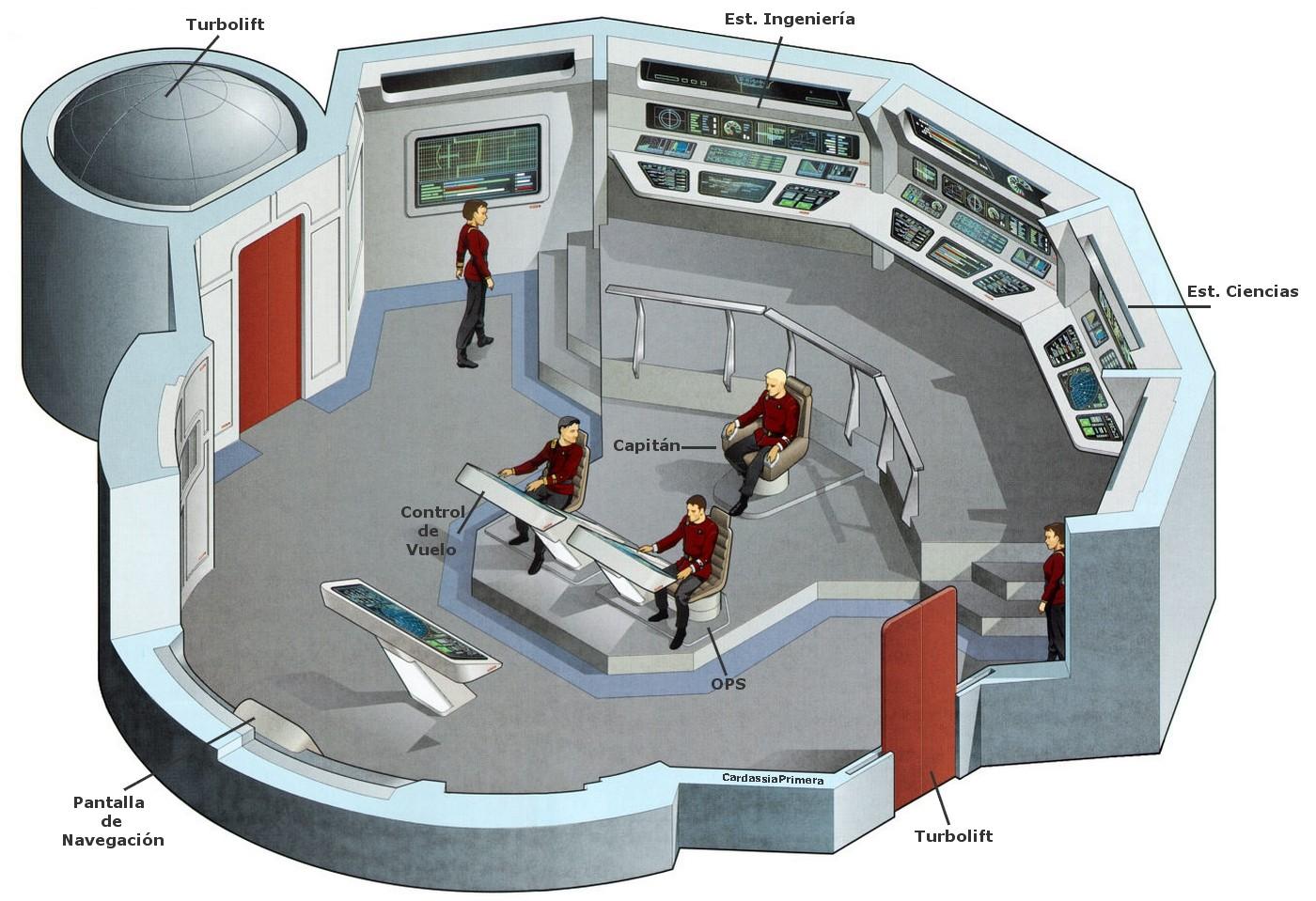 star trek starships bridges interiors schematics blueprints. Black Bedroom Furniture Sets. Home Design Ideas