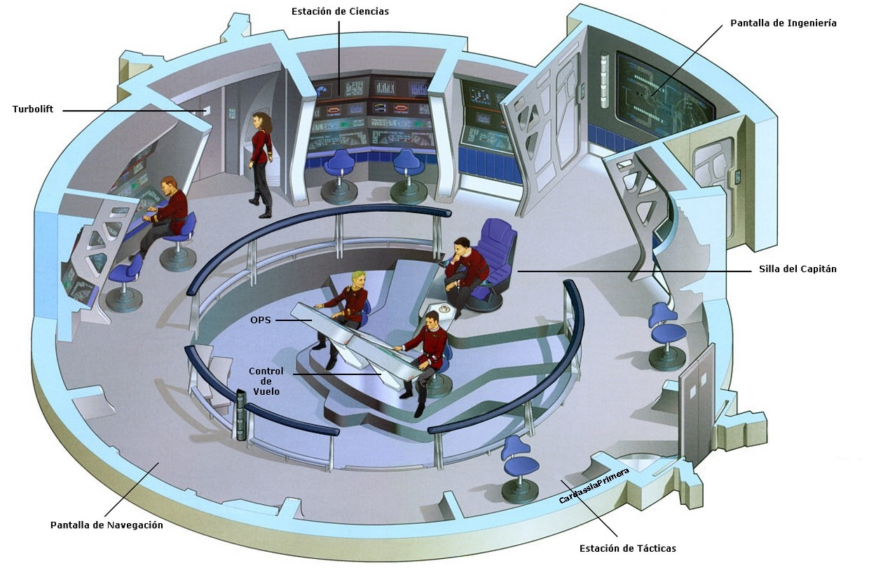 Star trek starships bridges interiors schematics blueprints excelsior class uss excelsior ncc 2000 sciox Image collections