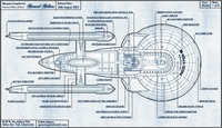 USS Enterprise B Dorsal View