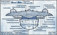 USS Enterprise B  Front View