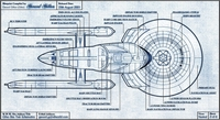 USS Enterprise B Ventral View
