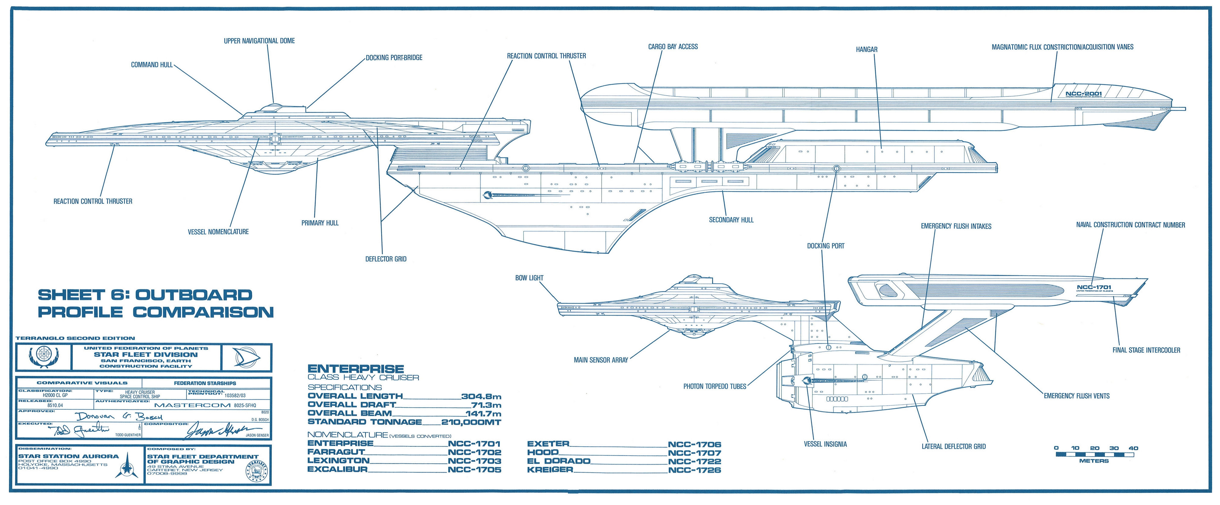 Excelsior Class Blueprints Comparison Chart